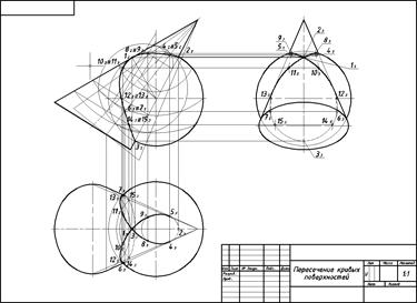начертательная геометрия пересечение сферы и эллиптического конуса